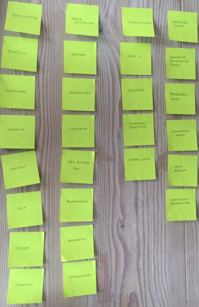 karoline, paarup, portfolio, website, project, groenbechs, guide, sitemap